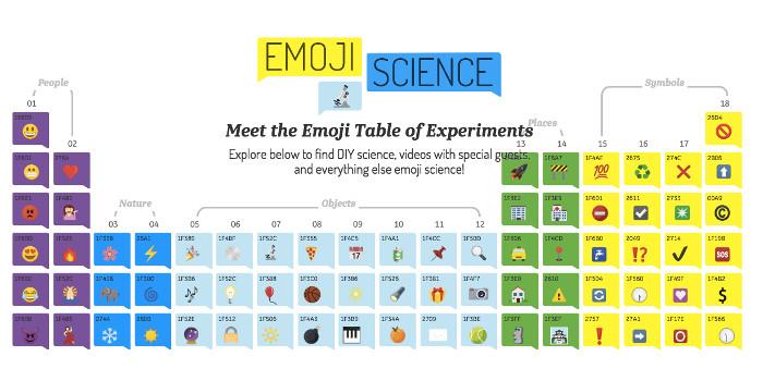 Tavola periodica delle emoji (emojiscience) della General Electric