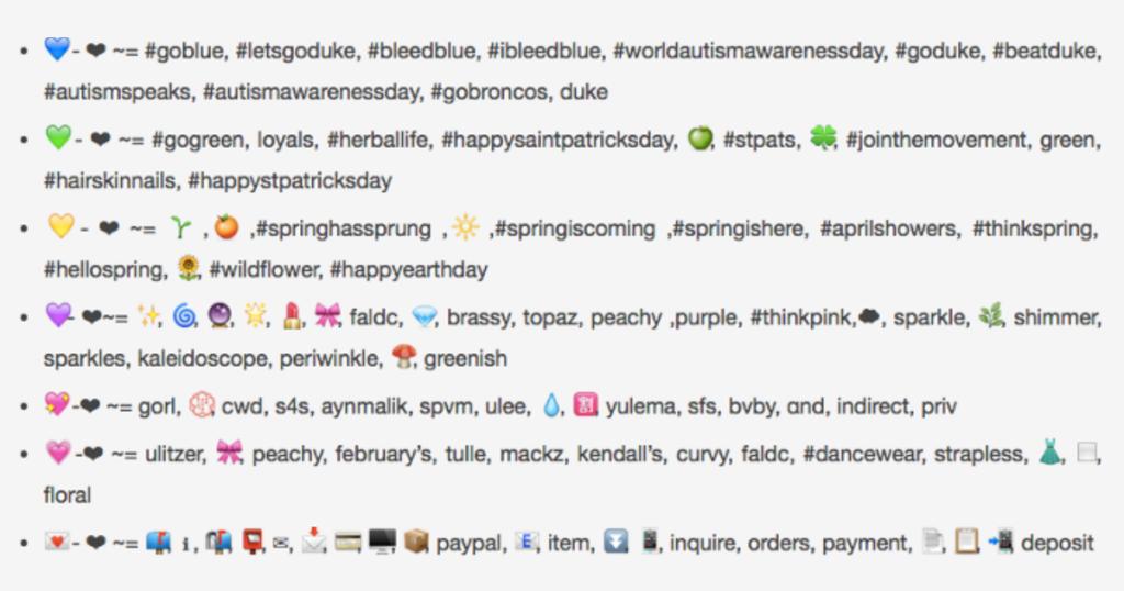 Il significato dei cuori emoji